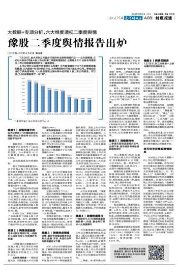 维度1|舆情传播平台     四大证券报7709篇报道涉及豫股,财立方