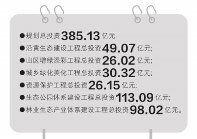 """《【天富平台怎么注册】未来郑州生态建设这样规划 2035年""""绿城""""变森林""""绿都""""》"""