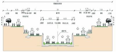 《【天富账号注册】二七广场隧道开钻两年后投用 届时二七塔周边的路面交通将引入地下》