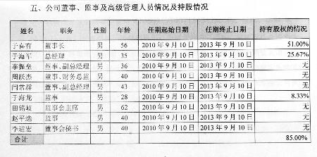 周口市川汇区邮编 newpaper.dahe.cn 宽450x223高