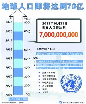 中国现有人口_欧洲现有人口数量
