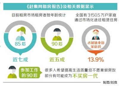 河南省将加大住房租赁市场供应 让百姓住有所居