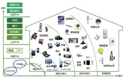 2g3g4g网络结构图