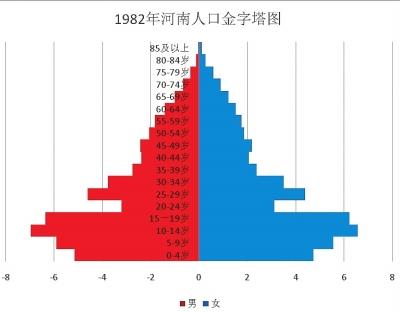 人口因素在社会发展_人口因素对经济社会发展的贡献 一个人类发展的视角 -中