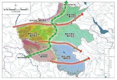 长江流域农业结构随海拔高度分布图