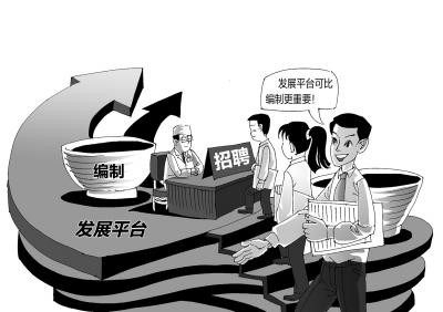 """河南医卫类专业毕业生看淡""""铁饭碗""""看重好平台"""