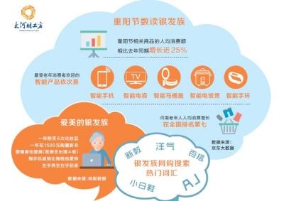 http://www.shangoudaohang.com/zhengce/207549.html