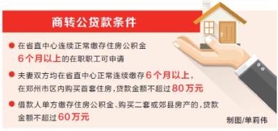 省直机关职工公积金商转公贷款条件及金额作出规定