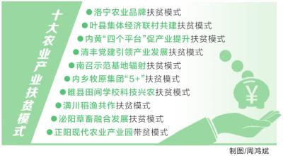 河南推介十大農業產業扶貧模式