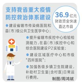 支持河南重大疫情防控救治体系建设 36.9亿元财政资金快速直达市县