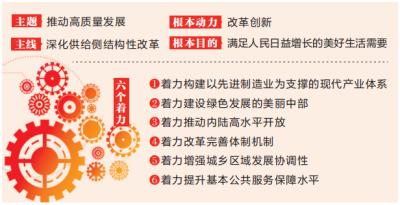 习近平主持中共中央政治局会议 审议《关于新时代推动中部地区高质量发展的指导意见》