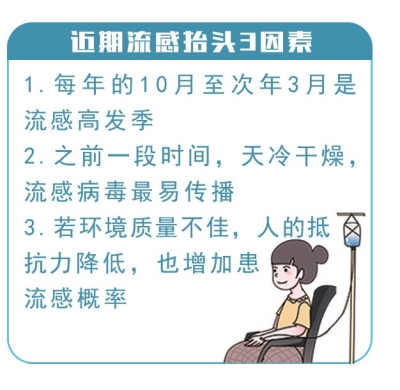 """【流感增多的原因有哪些?奥司他韦并非""""万能神药""""只针对流行性感冒...】"""