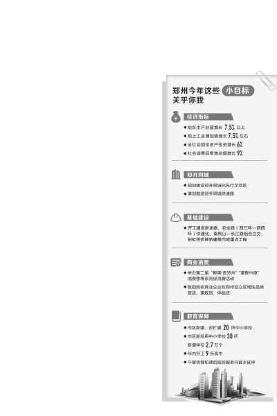 郑州2021gdp_2021上半年GDP数据出炉,河南总量中部六省第一