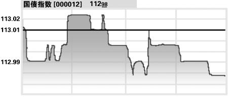 电路 电路图 电子 原理图 450_200