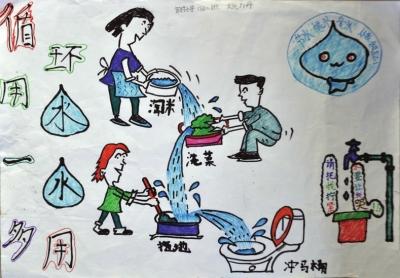 小学生节约用水的图画【相关词_ 小学生节约用电图画】
