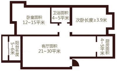 十五米长,十米宽农村房子设置图