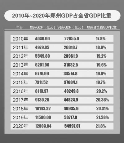 信阳2018经济总量_信阳毛尖图片